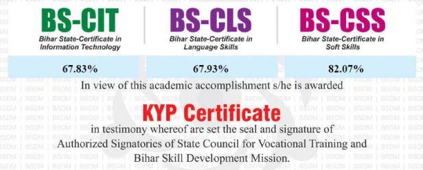 KYP Certificate.JPG